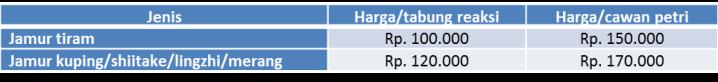 tabel harga bibit F0