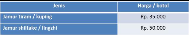 tabel harga bibit F1
