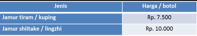 tabel harga bibit F2